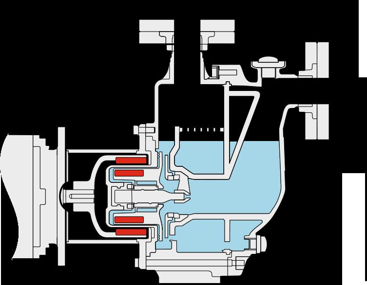 Top Selbstansaugend - sondermann-pumpen.de MB26